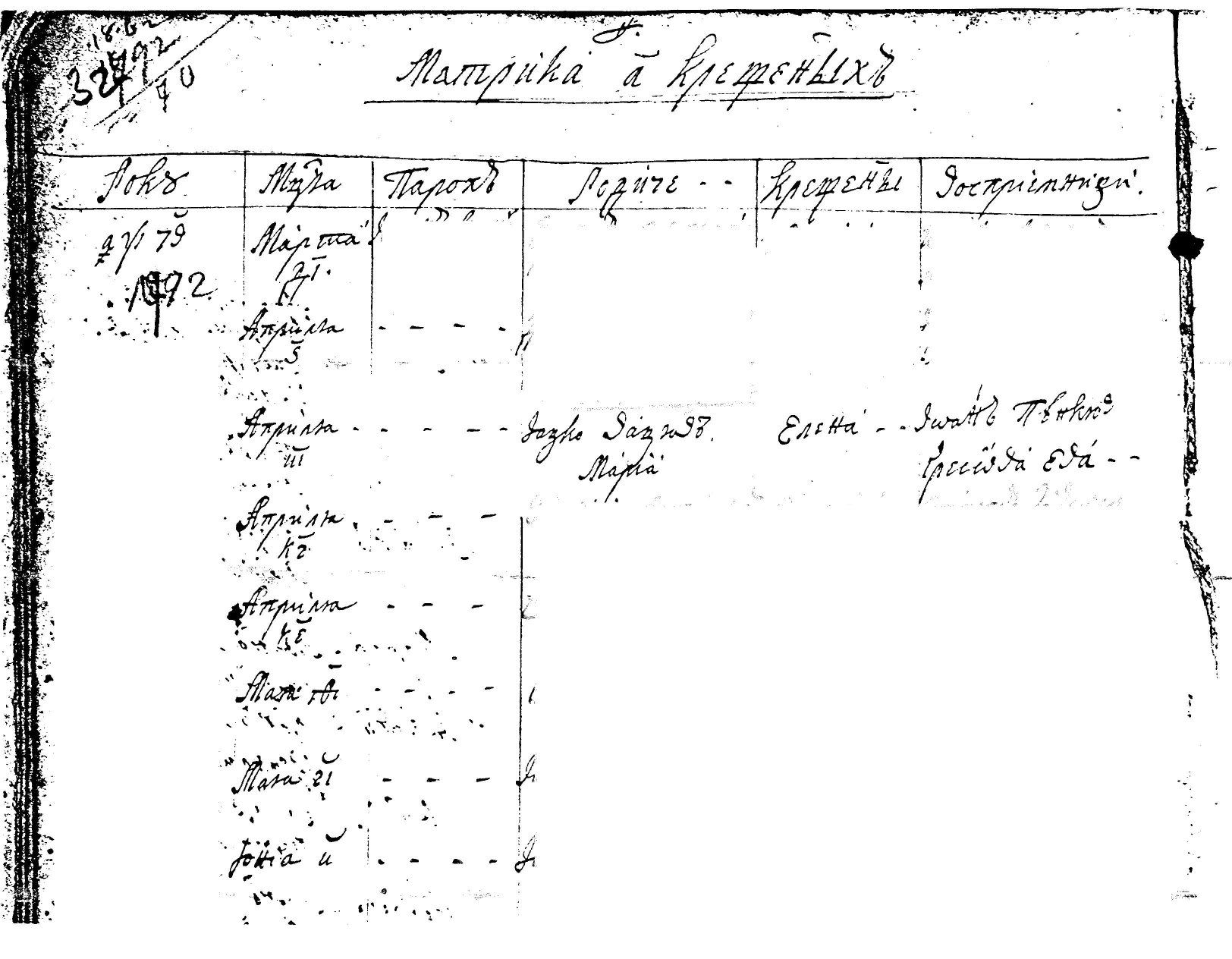 parochial birth record from 1792